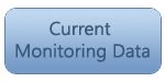 Monitoring Data currently available